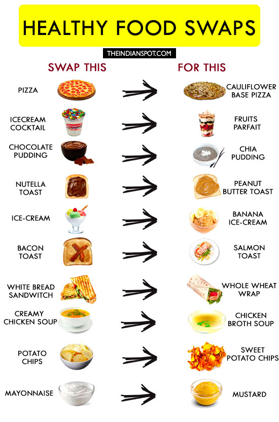 10 foods swaps to help you lose weight - Boxing Fit